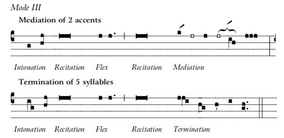 Mode 3 Recit-Inton-Medi-Termination